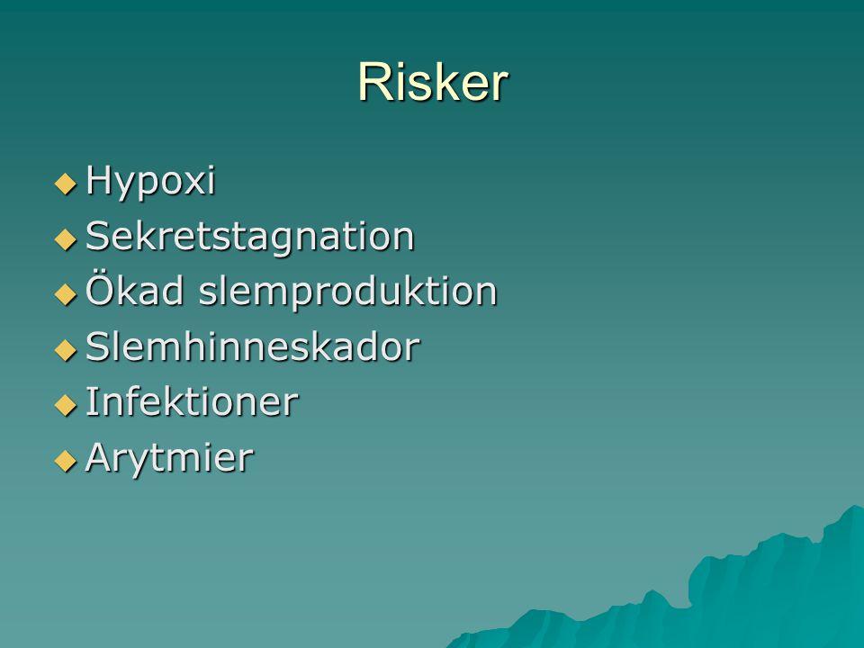 Risker  Hypoxi  Sekretstagnation  Ökad slemproduktion  Slemhinneskador  Infektioner  Arytmier