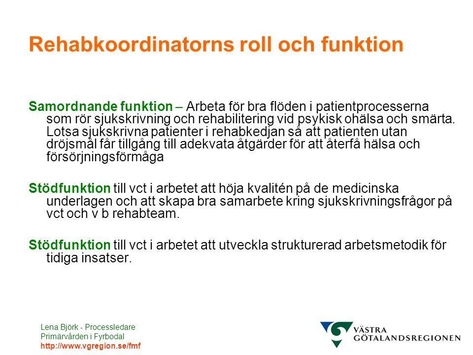 Lena Björk - Processledare Primärvården i Fyrbodal http://www.vgregion.se/fmf Rehabkoordinatorns roll och funktion Samordnande funktion – Arbeta för bra flöden i patientprocesserna som rör sjukskrivning och rehabilitering vid psykisk ohälsa och smärta.