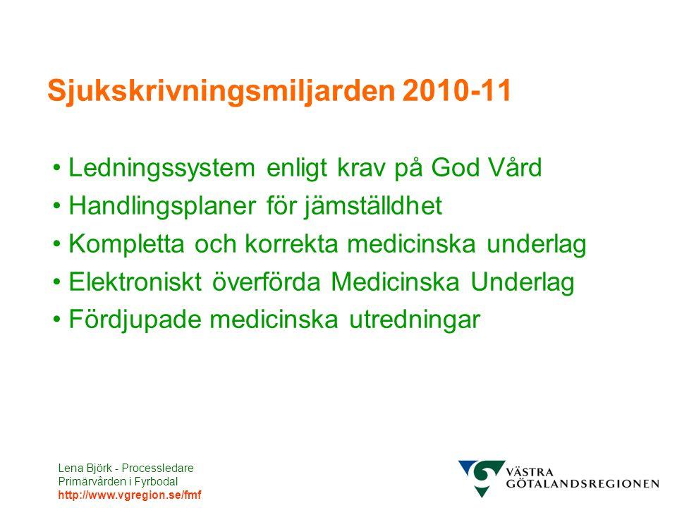 Lena Björk - Processledare Primärvården i Fyrbodal http://www.vgregion.se/fmf Sjukskrivningsmiljarden 2010-11 Ledningssystem enligt krav på God Vård H