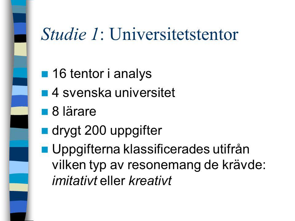 Studie 1: Universitetstentor 16 tentor i analys 4 svenska universitet 8 lärare drygt 200 uppgifter Uppgifterna klassificerades utifrån vilken typ av resonemang de krävde: imitativt eller kreativt
