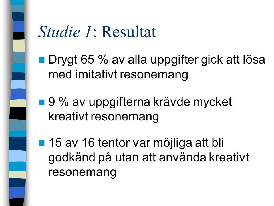 Studie 1: Resultat Drygt 65 % av alla uppgifter gick att lösa med imitativt resonemang 9 % av uppgifterna krävde mycket kreativt resonemang 15 av 16 t
