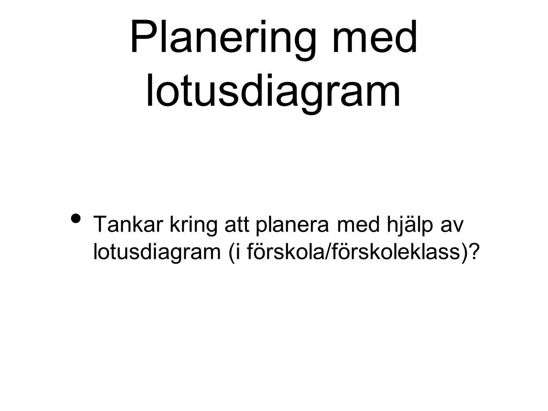 Planering med lotusdiagram Tankar kring att planera med hjälp av lotusdiagram (i förskola/förskoleklass)?