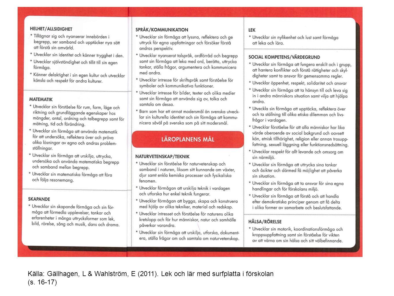 Källa: Gällhagen, L & Wahlström, E (2011). Lek och lär med surfplatta i förskolan (s. 16-17)