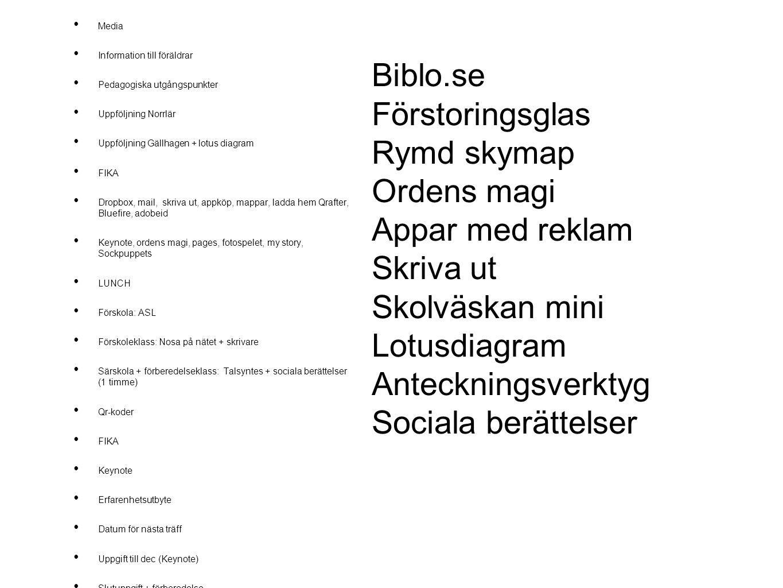 Media Information till föräldrar Pedagogiska utgångspunkter Uppföljning Norrlär Uppföljning Gällhagen + lotus diagram FIKA Dropbox, mail, skriva ut, a
