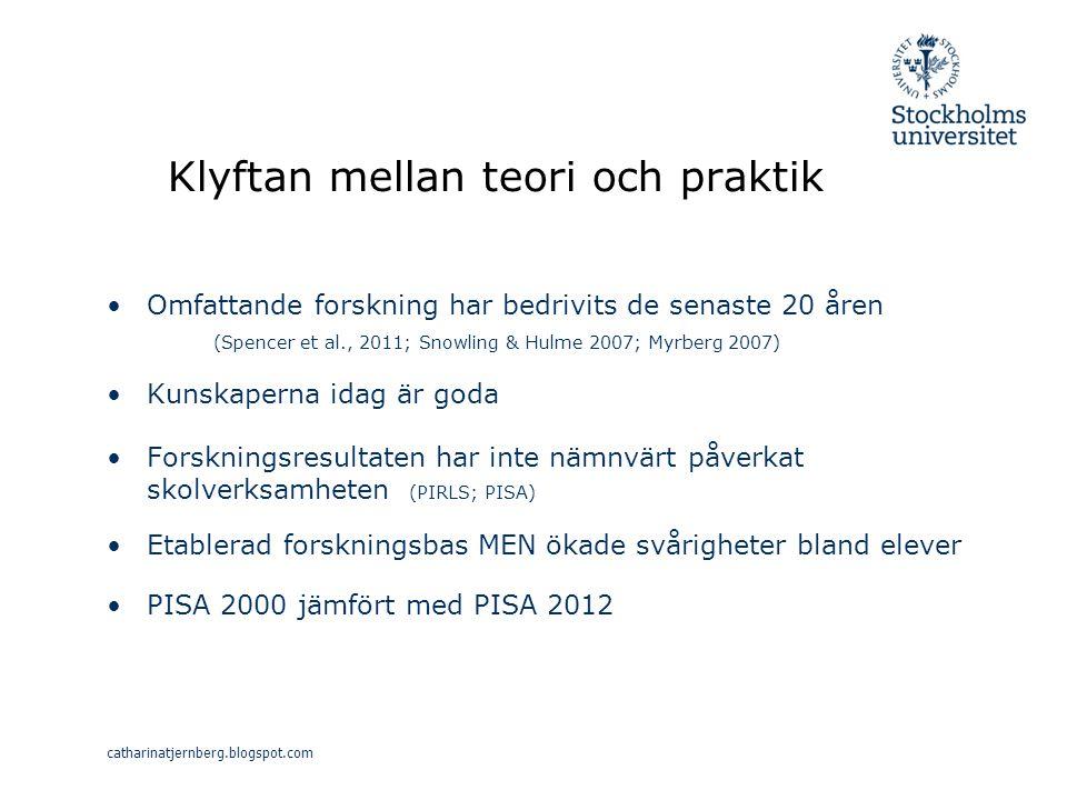 Klyftan mellan teori och praktik Omfattande forskning har bedrivits de senaste 20 åren (Spencer et al., 2011; Snowling & Hulme 2007; Myrberg 2007) Kunskaperna idag är goda Forskningsresultaten har inte nämnvärt påverkat skolverksamheten (PIRLS; PISA) Etablerad forskningsbas MEN ökade svårigheter bland elever PISA 2000 jämfört med PISA 2012 catharinatjernberg.blogspot.com
