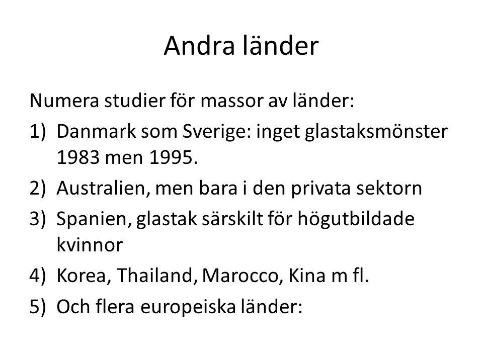 Andra länder Numera studier för massor av länder: 1)Danmark som Sverige: inget glastaksmönster 1983 men 1995.
