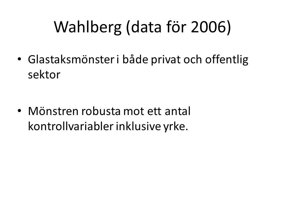 Wahlberg (data för 2006) Glastaksmönster i både privat och offentlig sektor Mönstren robusta mot ett antal kontrollvariabler inklusive yrke.