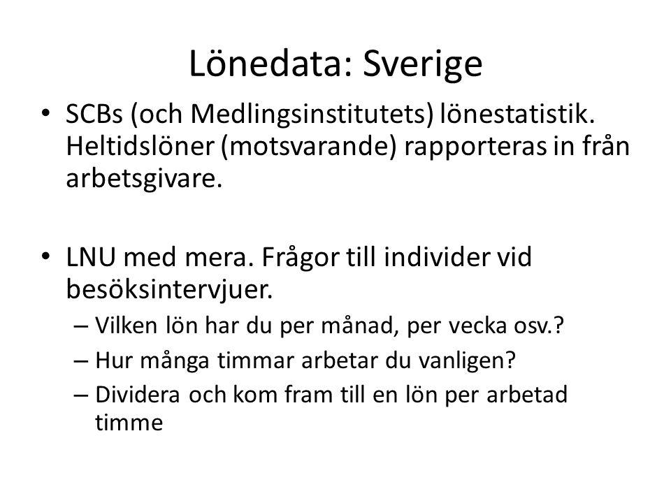 Lönedata: Sverige SCBs (och Medlingsinstitutets) lönestatistik.