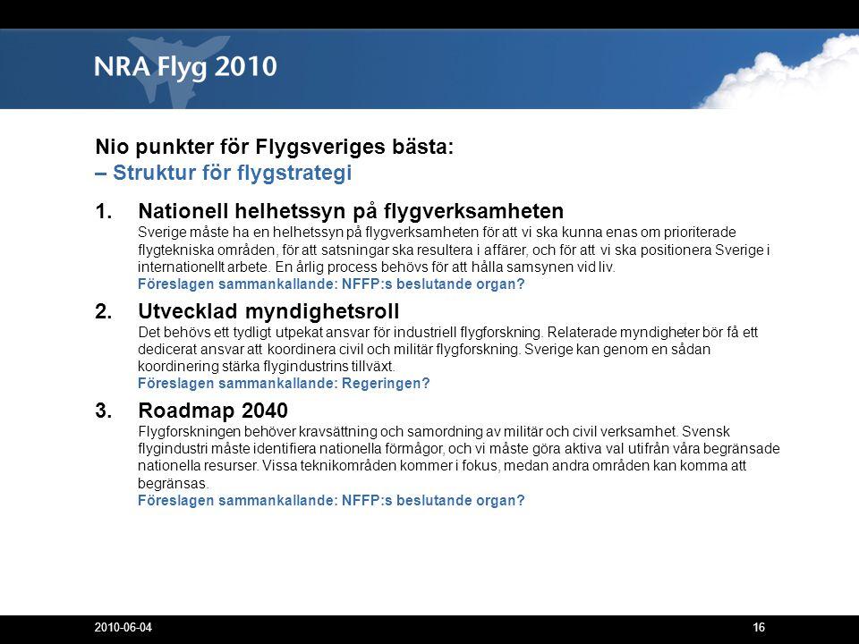 Nio punkter för Flygsveriges bästa: – Struktur för flygstrategi 1.Nationell helhetssyn på flygverksamheten Sverige måste ha en helhetssyn på flygverksamheten för att vi ska kunna enas om prioriterade flygtekniska områden, för att satsningar ska resultera i affärer, och för att vi ska positionera Sverige i internationellt arbete.