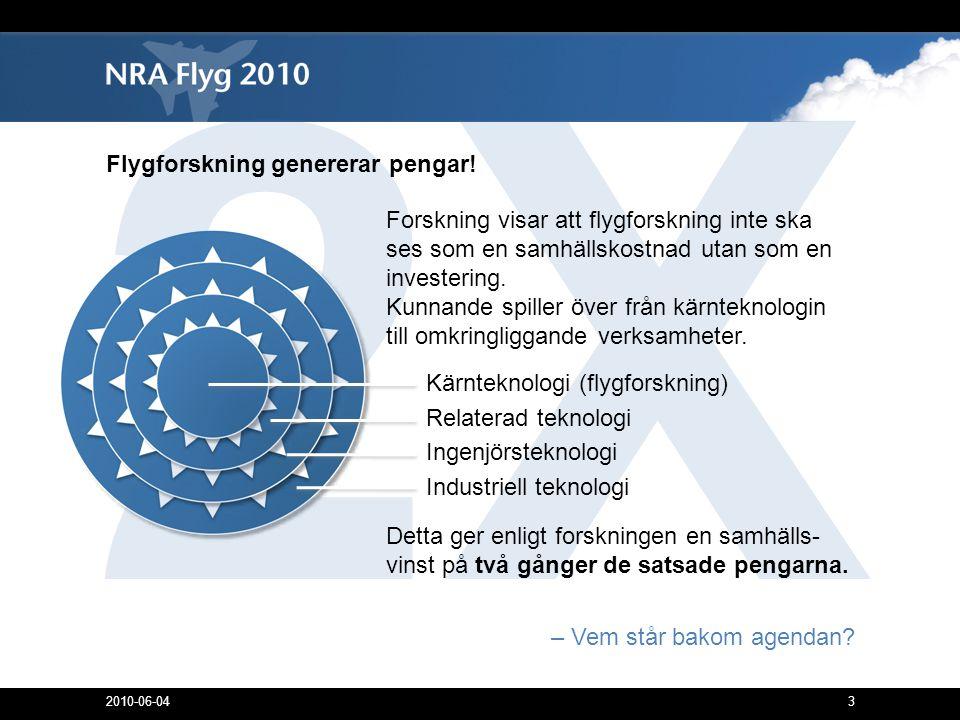 Unikt samarbete – unikt resultat NRA Flyg är ett unikt samarbetsprojekt mellan aktörerna inom svensk flygforskning.