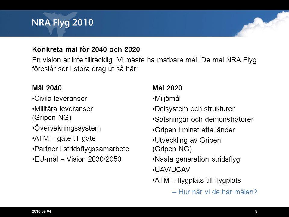 Mål 2040 Civila leveranser Militära leveranser (Gripen NG) Övervakningssystem ATM – gate till gate Partner i stridsflygssamarbete EU-mål – Vision 2030/2050 Mål 2020 Miljömål Delsystem och strukturer Satsningar och demonstratorer Gripen i minst åtta länder Utveckling av Gripen (Gripen NG) Nästa generation stridsflyg UAV/UCAV ATM – flygplats till flygplats 8 – Hur når vi de här målen.