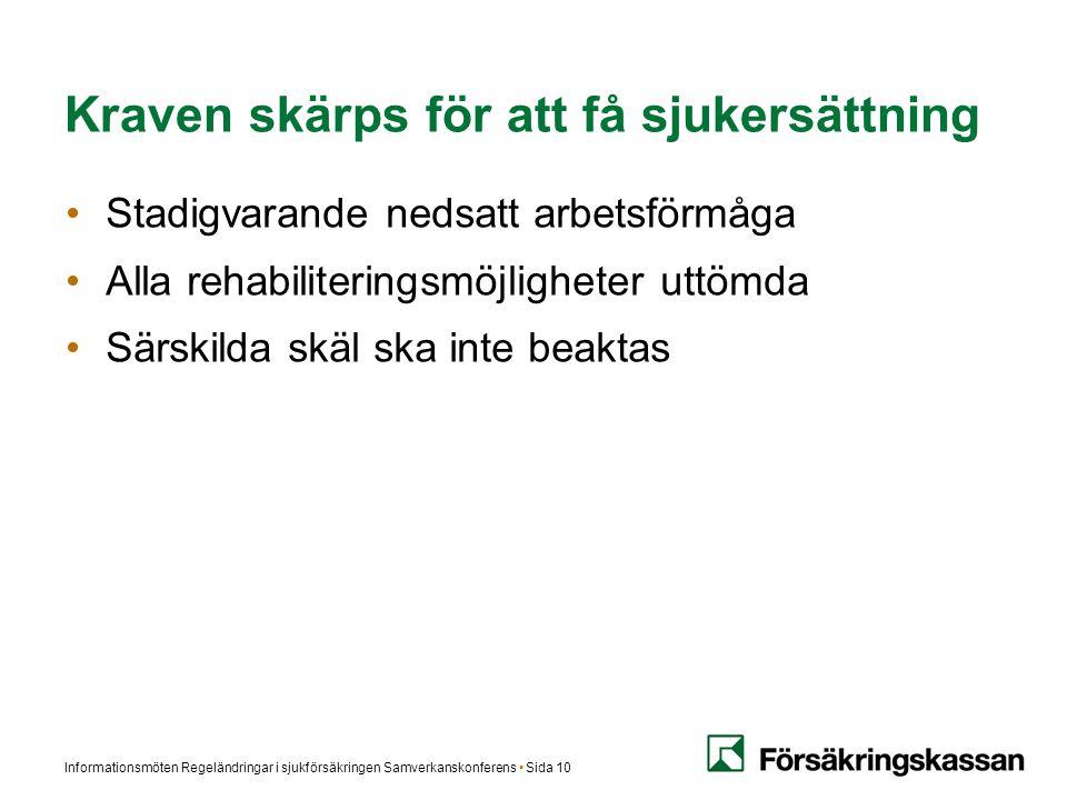 Informationsmöten Regeländringar i sjukförsäkringen Samverkanskonferens Sida 10 Kraven skärps för att få sjukersättning Stadigvarande nedsatt arbetsfö