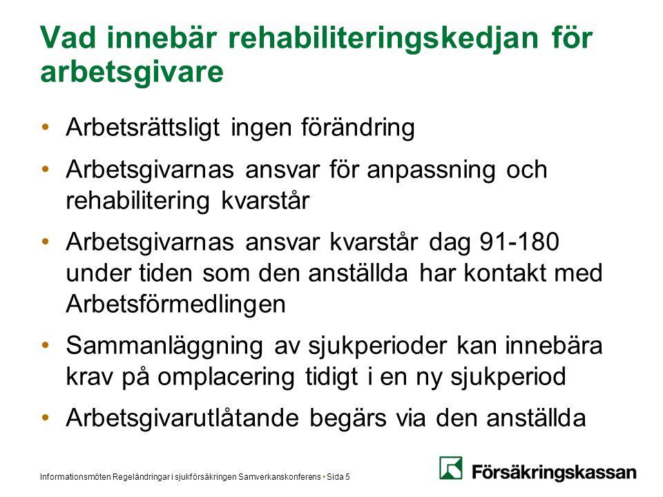 Informationsmöten Regeländringar i sjukförsäkringen Samverkanskonferens Sida 5 Vad innebär rehabiliteringskedjan för arbetsgivare Arbetsrättsligt inge