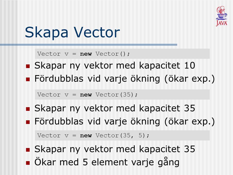 Skapa Vector Vector v = new Vector(); Skapar ny vektor med kapacitet 10 Fördubblas vid varje ökning (ökar exp.) Vector v = new Vector(35); Skapar ny v
