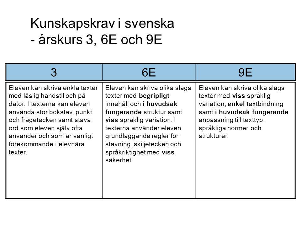 Kunskapskrav i svenska - årskurs 3, 6E och 9E Eleven kan skriva enkla texter med läslig handstil och på dator. I texterna kan eleven använda stor boks