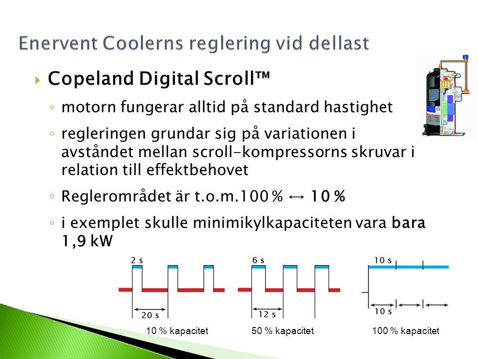  Copeland Digital Scroll™ ◦ motorn fungerar alltid på standard hastighet ◦ regleringen grundar sig på variationen i avståndet mellan scroll-kompressorns skruvar i relation till effektbehovet ◦ Reglerområdet är t.o.m.100 % ↔ 10 % ◦ i exemplet skulle minimikylkapaciteten vara bara 1,9 kW 100 % kapacitet50 % kapacitet10 % kapacitet