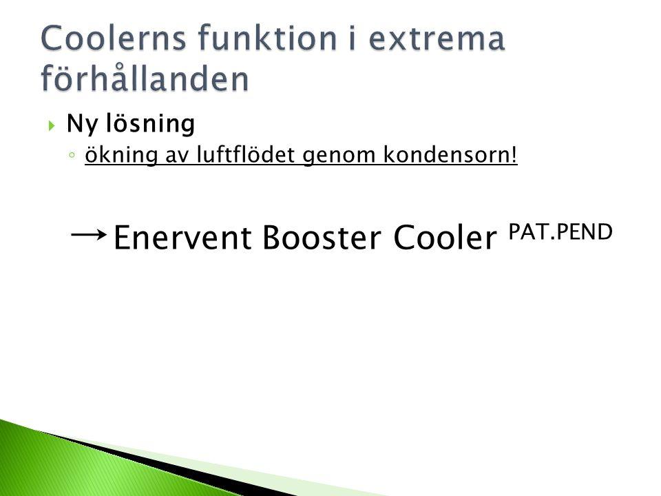  Ny lösning ◦ ökning av luftflödet genom kondensorn! → Enervent Booster Cooler PAT.PEND