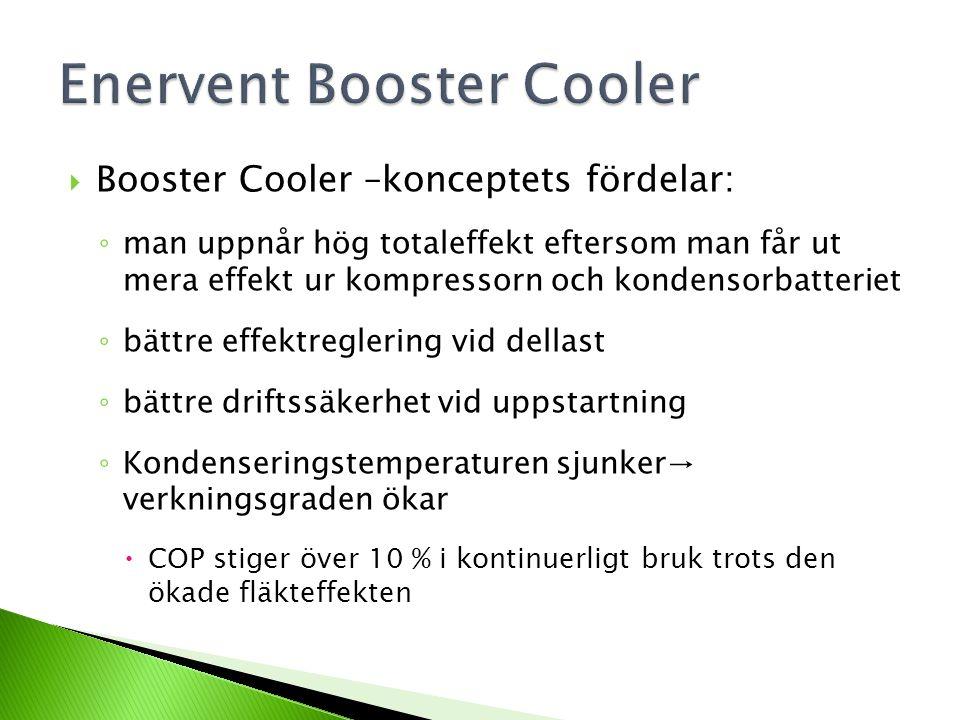  Booster Cooler –konceptets fördelar: ◦ man uppnår hög totaleffekt eftersom man får ut mera effekt ur kompressorn och kondensorbatteriet ◦ bättre effektreglering vid dellast ◦ bättre driftssäkerhet vid uppstartning ◦ Kondenseringstemperaturen sjunker→ verkningsgraden ökar  COP stiger över 10 % i kontinuerligt bruk trots den ökade fläkteffekten