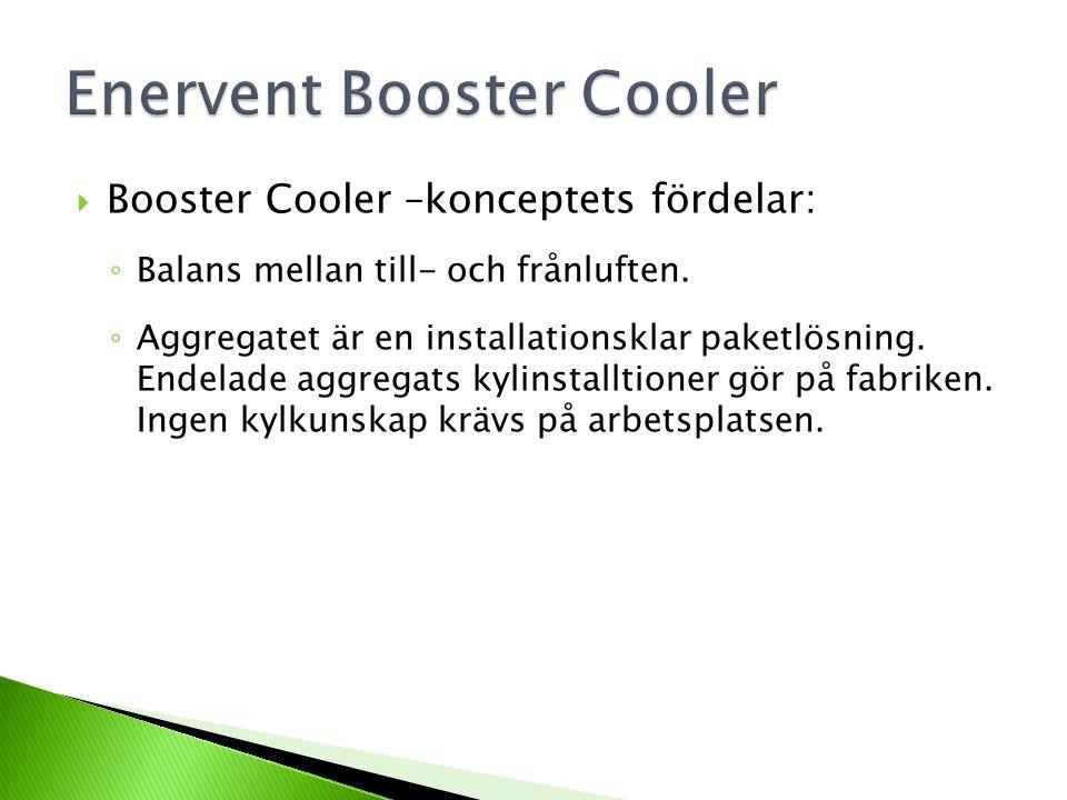  Booster Cooler –konceptets fördelar: ◦ Balans mellan till- och frånluften.
