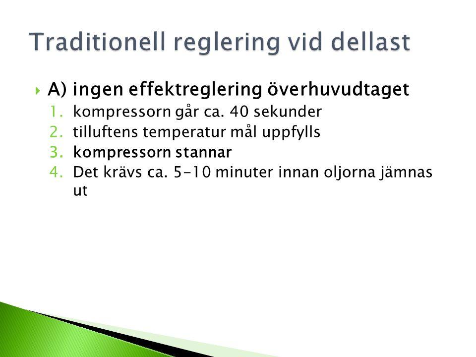  A) ingen effektreglering överhuvudtaget 1.kompressorn går ca.