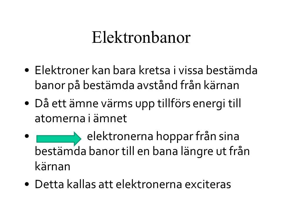 Elektronbanor Elektroner kan bara kretsa i vissa bestämda banor på bestämda avstånd från kärnan Då ett ämne värms upp tillförs energi till atomerna i