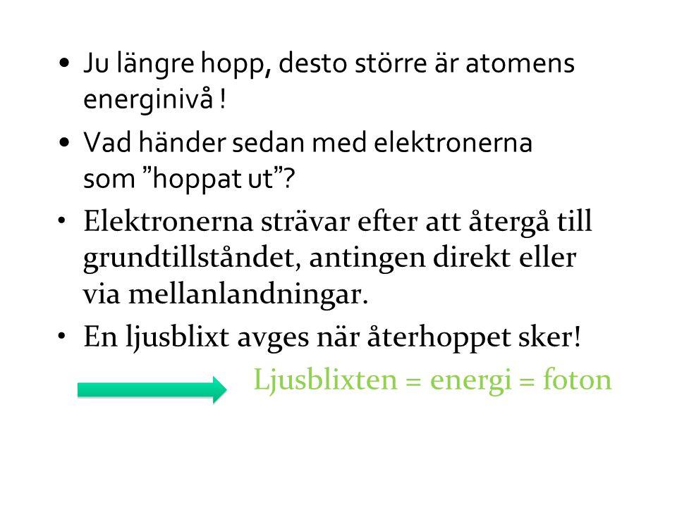 """Ju längre hopp, desto större är atomens energinivå ! Vad händer sedan med elektronerna som """"hoppat ut""""? Elektronerna strävar efter att återgå till gru"""