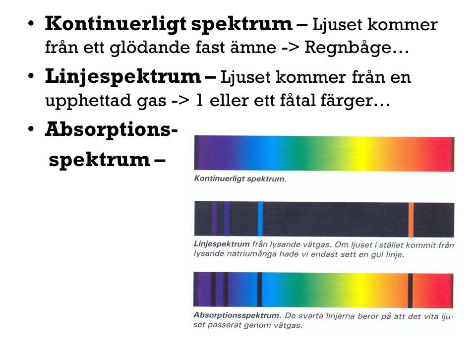 Kontinuerligt spektrum – Ljuset kommer från ett glödande fast ämne -> Regnbåge… Linjespektrum – Ljuset kommer från en upphettad gas -> 1 eller ett fåt
