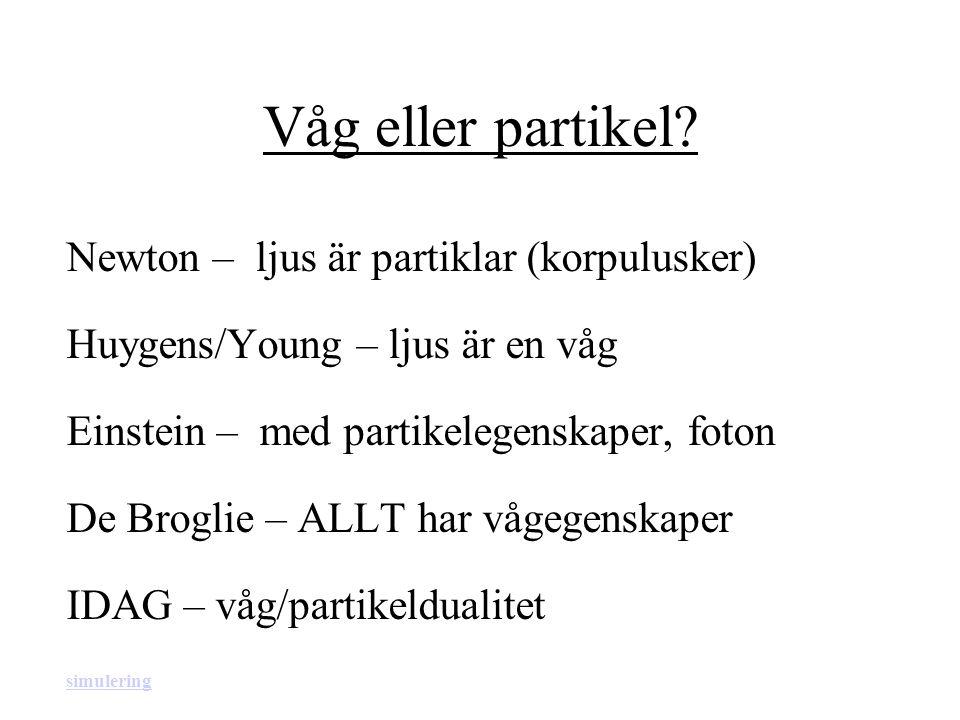 Våg eller partikel? Newton – ljus är partiklar (korpulusker) Huygens/Young – ljus är en våg Einstein – med partikelegenskaper, foton De Broglie – ALLT