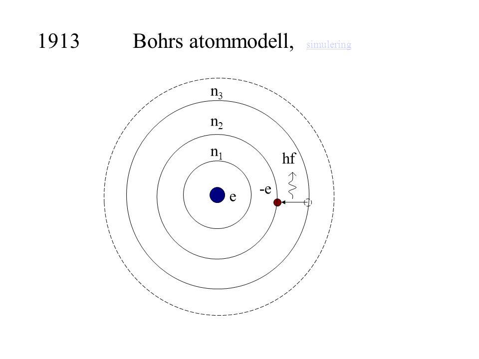 1913Bohrs atommodell, simulering simulering -e n1n1 e n2n2 n3n3 hf