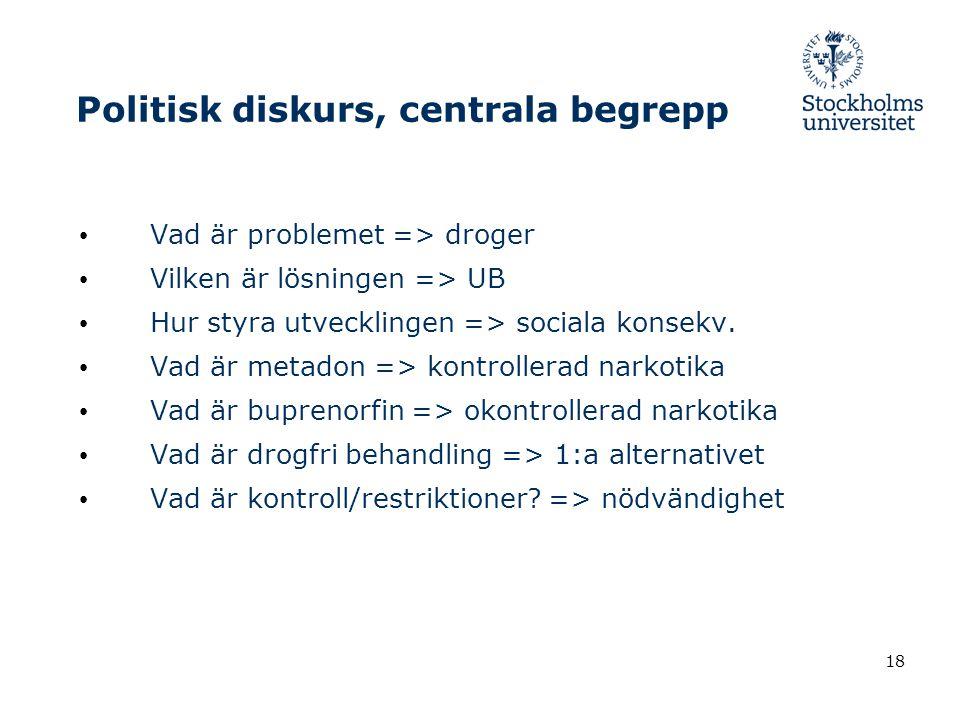 18 Politisk diskurs, centrala begrepp Vad är problemet => droger Vilken är lösningen => UB Hur styra utvecklingen => sociala konsekv.