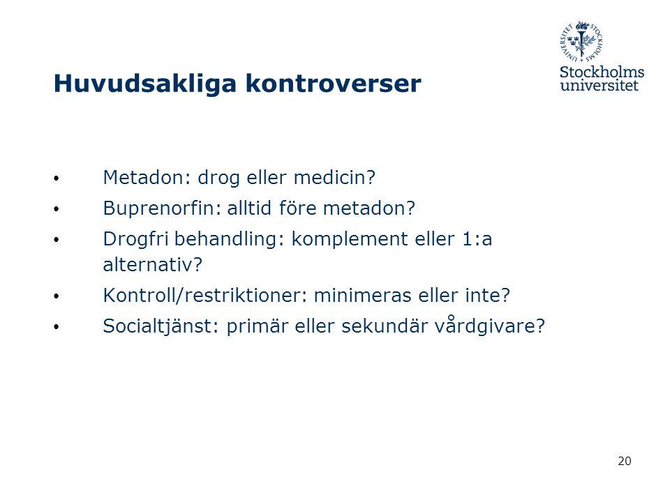 20 Huvudsakliga kontroverser Metadon: drog eller medicin.