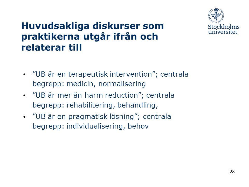 28 Huvudsakliga diskurser som praktikerna utgår ifrån och relaterar till UB är en terapeutisk intervention ; centrala begrepp: medicin, normalisering UB är mer än harm reduction ; centrala begrepp: rehabilitering, behandling, UB är en pragmatisk lösning ; centrala begrepp: individualisering, behov