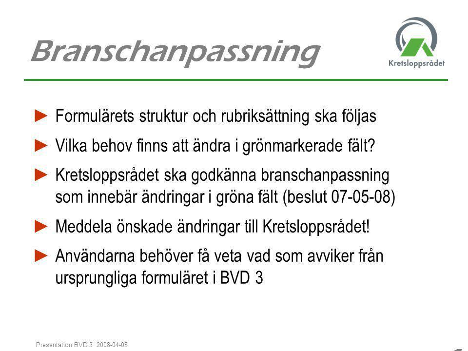 1515 1515 Presentation BVD 3 2008-04-08 Branschanpassning ► Formulärets struktur och rubriksättning ska följas ► Vilka behov finns att ändra i grönmar