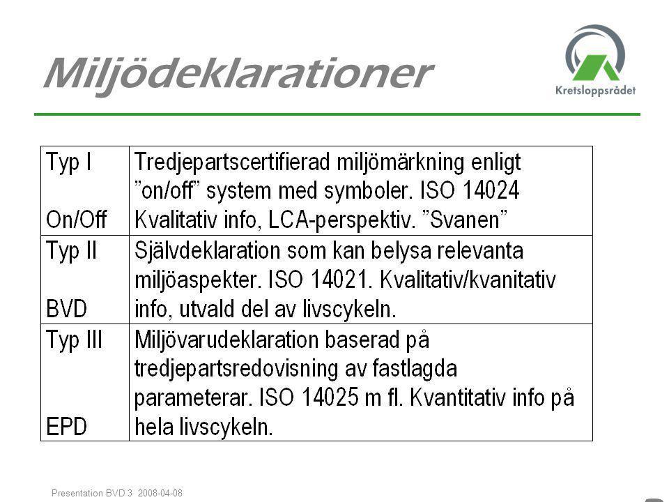 1414 1414 Presentation BVD 3 2008-04-08 Fler nyheter i BVD 3 ► Grönmarkering av uppgifter som krävs i en BVD enligt Kretsloppsrådets riktlinjer ► Tydliga anvisningar för hur varje fält ska fyllas i - att använda parallellt med att formuläret fylls i ► Löpande numrering men i stort sett samma struktur som i BVD version 2 (mars 2000) ► Referenser från Anvisning för byggvarudeklarationer, mars 2000 till var uppgiften finns i BVD 3