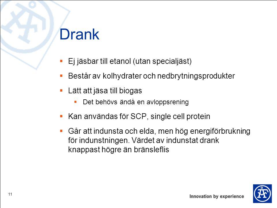 Drank  Ej jäsbar till etanol (utan specialjäst)  Består av kolhydrater och nedbrytningsprodukter  Lätt att jäsa till biogas  Det behövs ändå en av