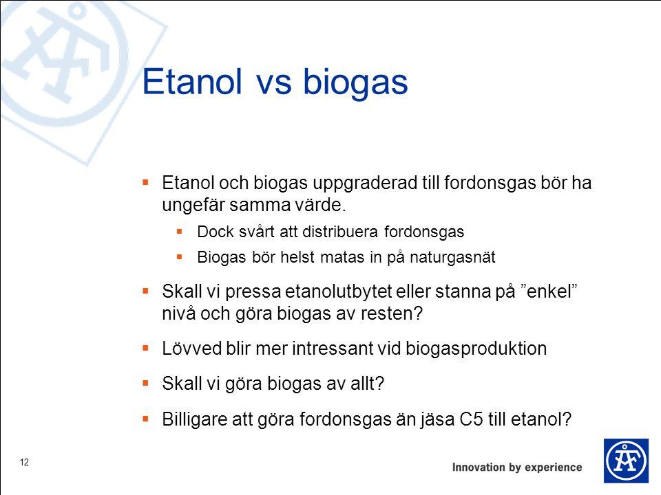 Etanol vs biogas  Etanol och biogas uppgraderad till fordonsgas bör ha ungefär samma värde.  Dock svårt att distribuera fordonsgas  Biogas bör hels