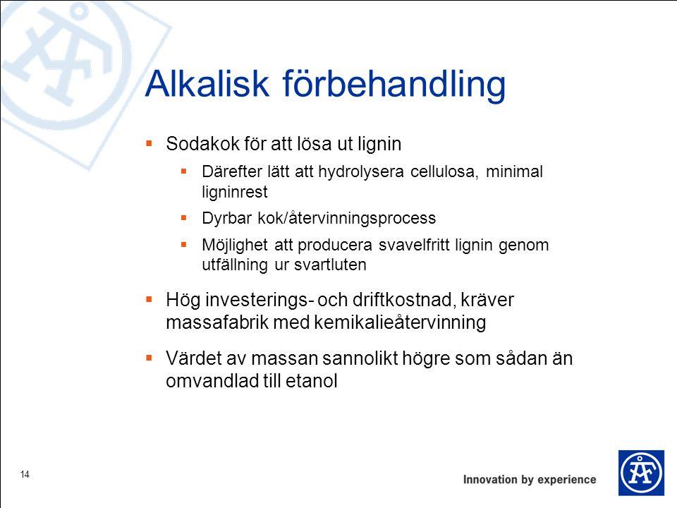 Alkalisk förbehandling  Sodakok för att lösa ut lignin  Därefter lätt att hydrolysera cellulosa, minimal ligninrest  Dyrbar kok/återvinningsprocess