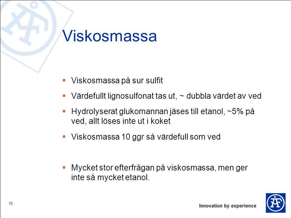 Viskosmassa  Viskosmassa på sur sulfit  Värdefullt lignosulfonat tas ut, ~ dubbla värdet av ved  Hydrolyserat glukomannan jäses till etanol, ~5% på