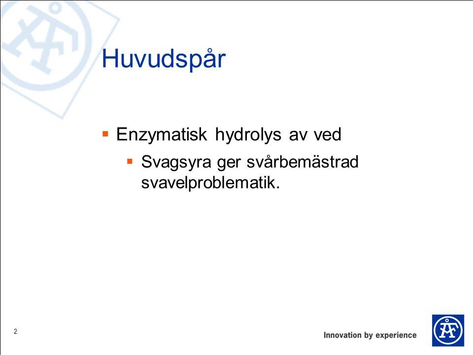 Huvudspår  Enzymatisk hydrolys av ved  Svagsyra ger svårbemästrad svavelproblematik. 2