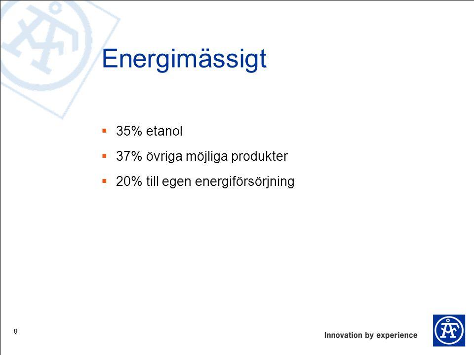 Energimässigt  35% etanol  37% övriga möjliga produkter  20% till egen energiförsörjning 8