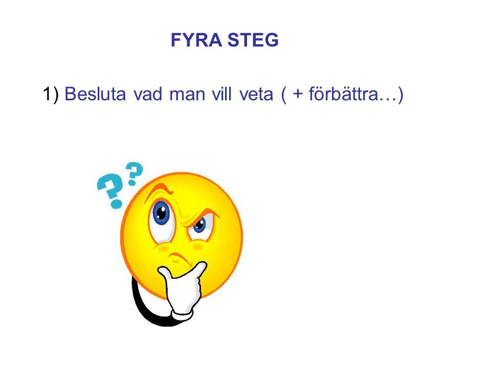 1) Besluta vad man vill veta ( + förbättra…) FYRA STEG