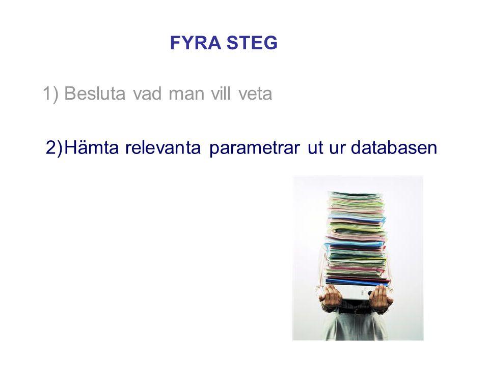1) Besluta vad man vill veta 2)Hämta relevanta parametrar ut ur databasen FYRA STEG