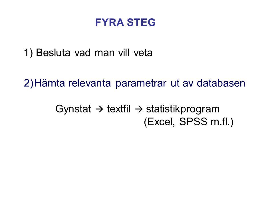 1) Besluta vad man vill veta 2)Hämta relevanta parametrar ut av databasen Gynstat  textfil  statistikprogram (Excel, SPSS m.fl.) FYRA STEG
