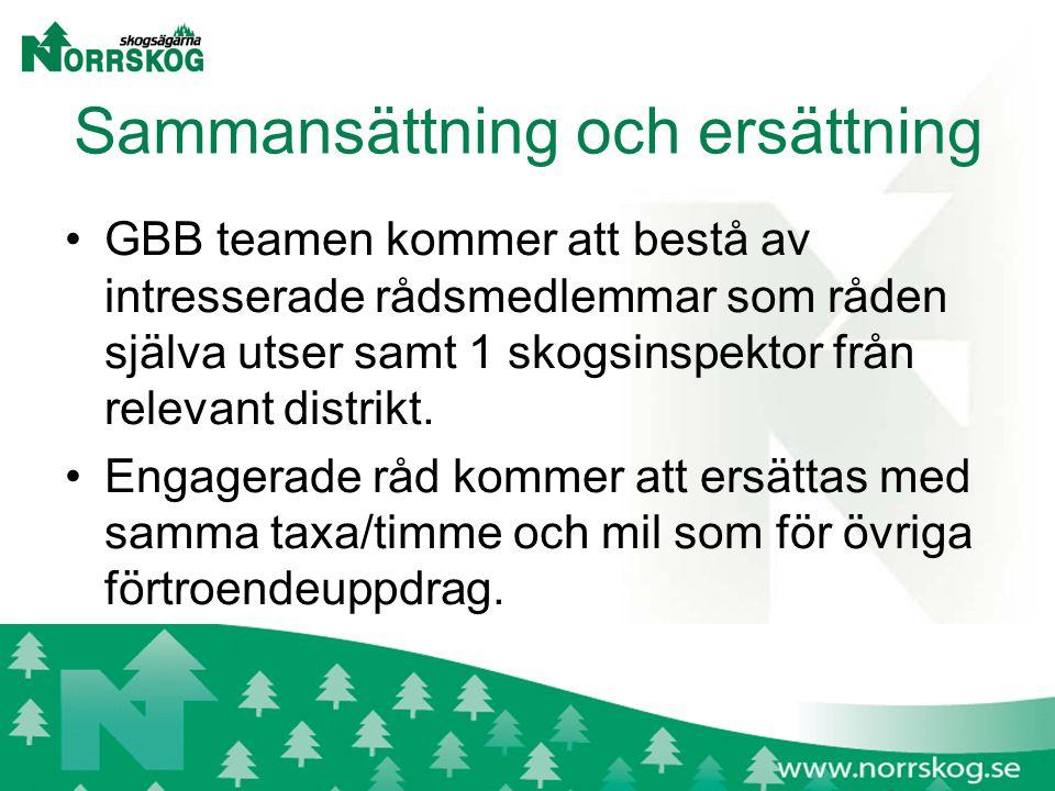 Kontaktperson och information Kontaktperson för GBB teamen är Mårten Karlow.