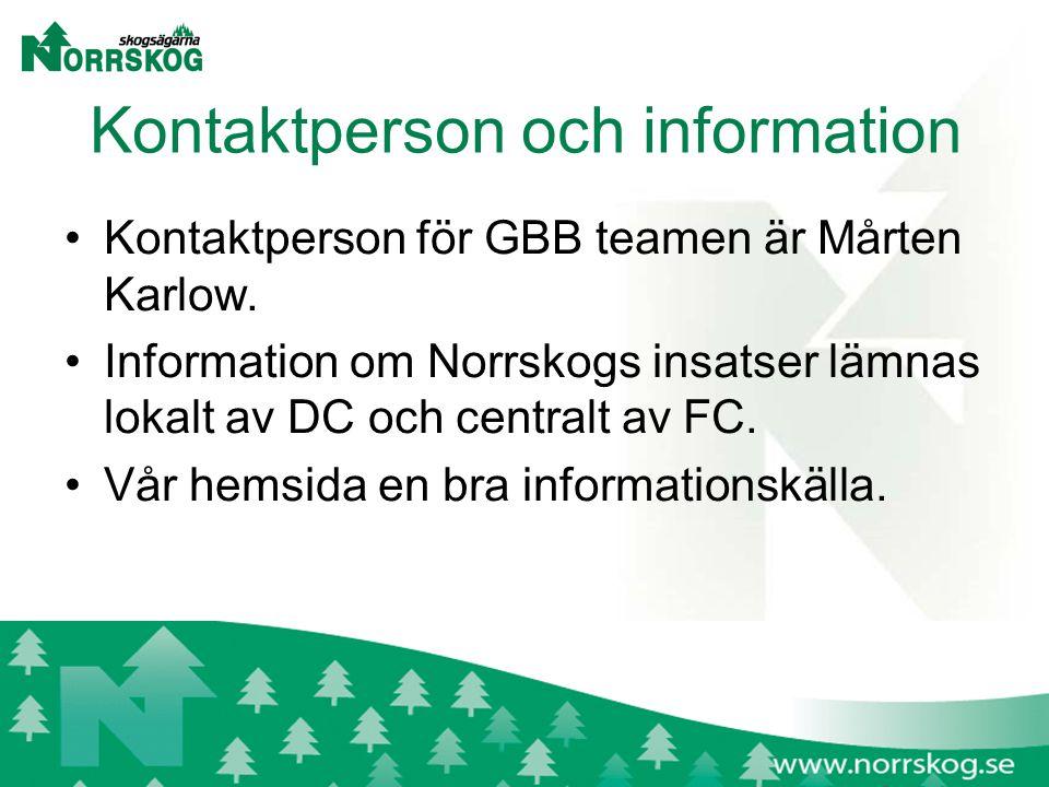 Fällövervakning GBB teamen behövs för att hjälpa oss övervaka svärmningstidpunkt för borrarna.