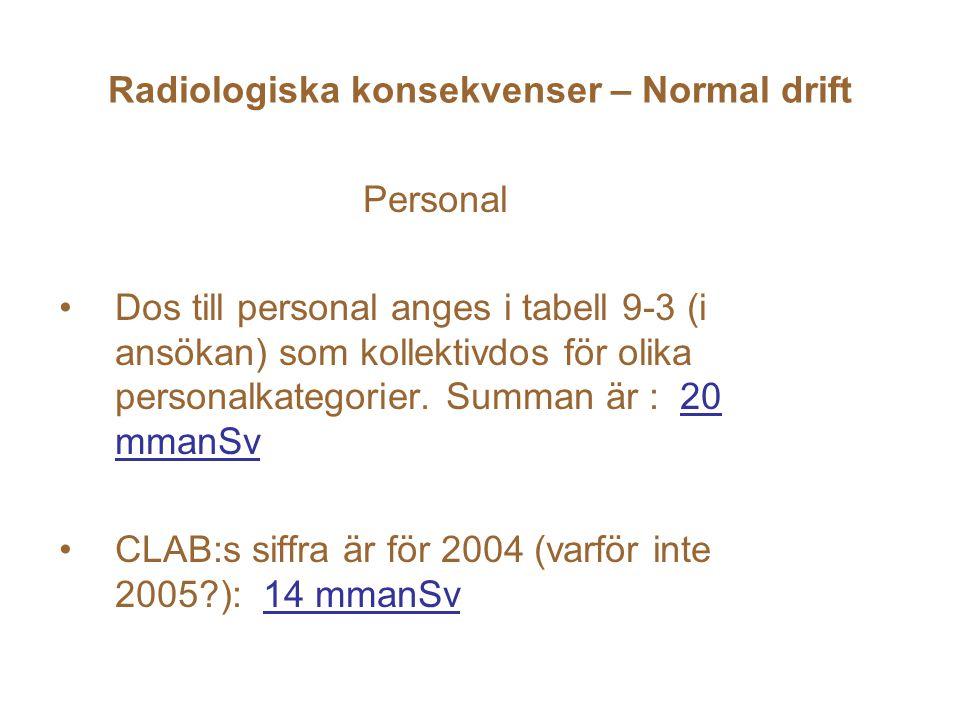 Radiologiska konsekvenser – Normal drift Personal Dos till personal anges i tabell 9-3 (i ansökan) som kollektivdos för olika personalkategorier.