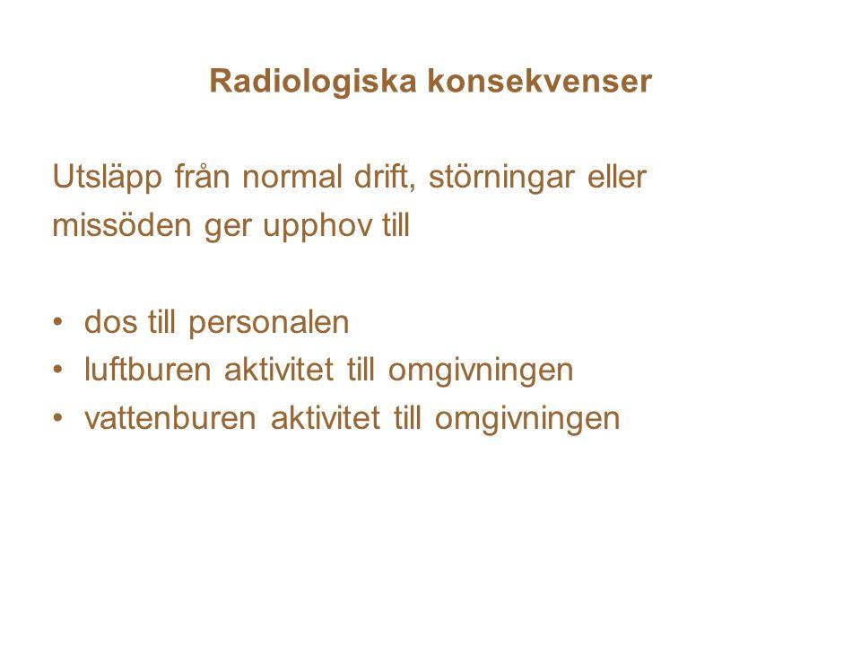 Radiologiska konsekvenser Utsläpp från normal drift, störningar eller missöden ger upphov till dos till personalen luftburen aktivitet till omgivningen vattenburen aktivitet till omgivningen