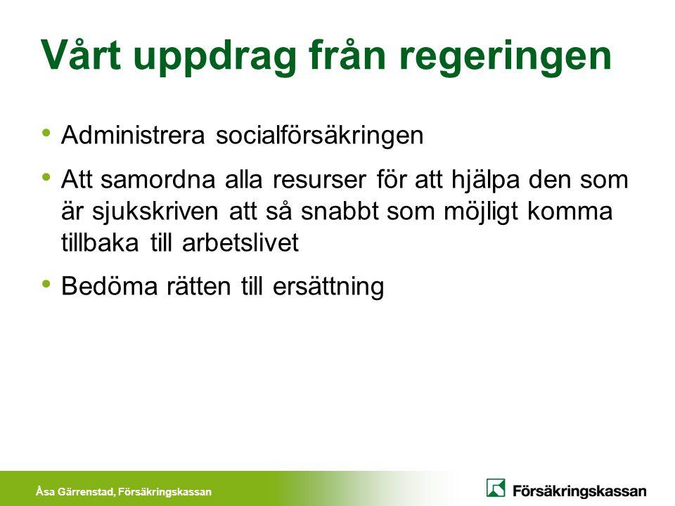 Åsa Gärrenstad, Försäkringskassan Vårt uppdrag från regeringen Administrera socialförsäkringen Att samordna alla resurser för att hjälpa den som är sj