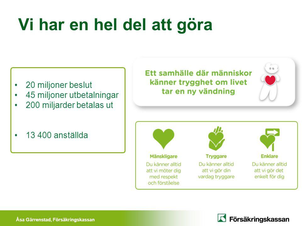 Åsa Gärrenstad, Försäkringskassan Vi har en hel del att göra 20 miljoner beslut 45 miljoner utbetalningar 200 miljarder betalas ut 13 400 anställda