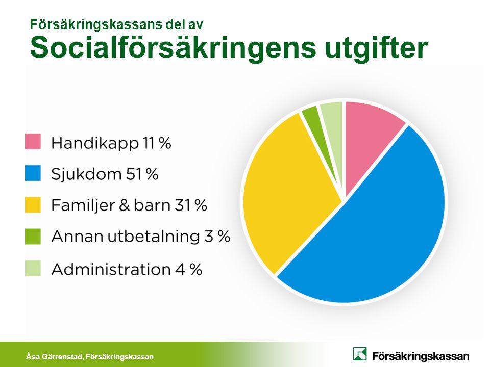 Åsa Gärrenstad, Försäkringskassan Varför ska vi samarbeta.